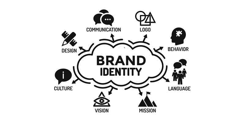 Brand Identity Design - With OBM, Advertising agency in Qatar