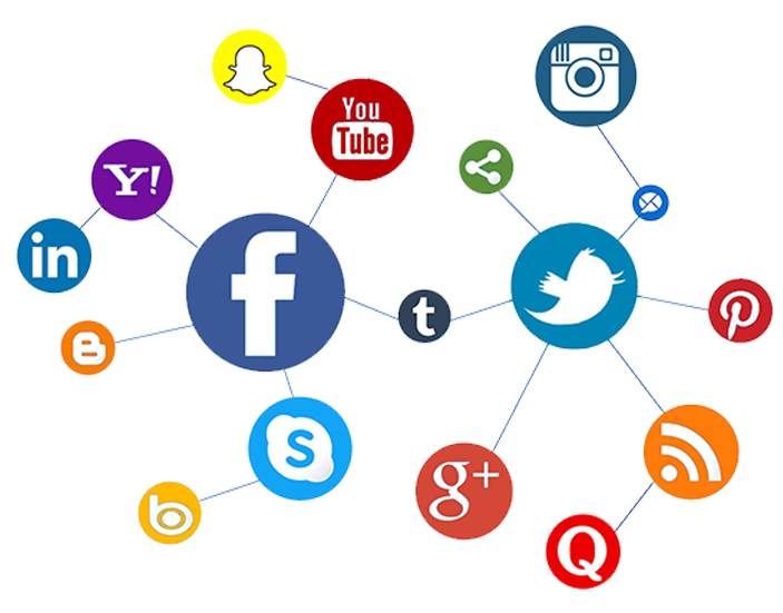 Social Media Marketing Agency In Qatar